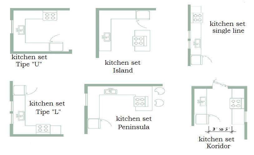 Sketsa Kitchen Set Model Kitchen Set Kitchen Set Minimalis Desain Kitchen Set